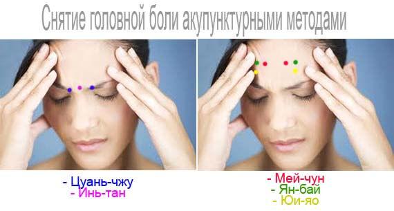 Снятие головной боли с помощью точек