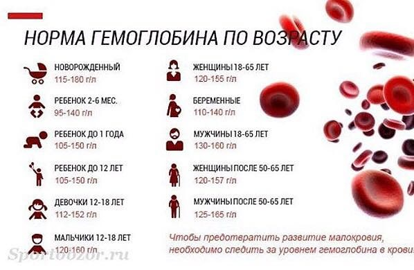Причины резидуальной энцефалопатии