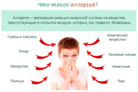 Причины головной боли и боли в горле