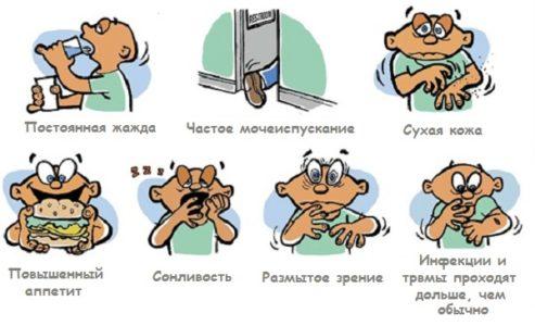 Причины возникновения головокружения при диабете