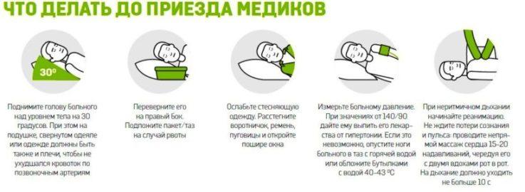 Первая помощь при микроинсульте у мужчин