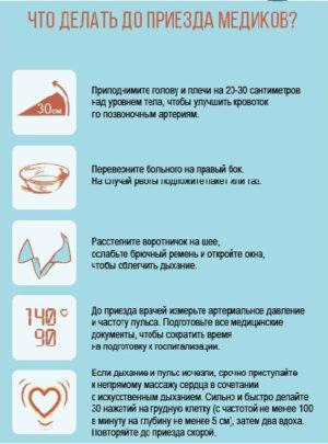 Первая помощь при кровоизлиянии в мозг