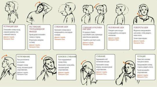 Упражнения Бубновского при остеохондрозе